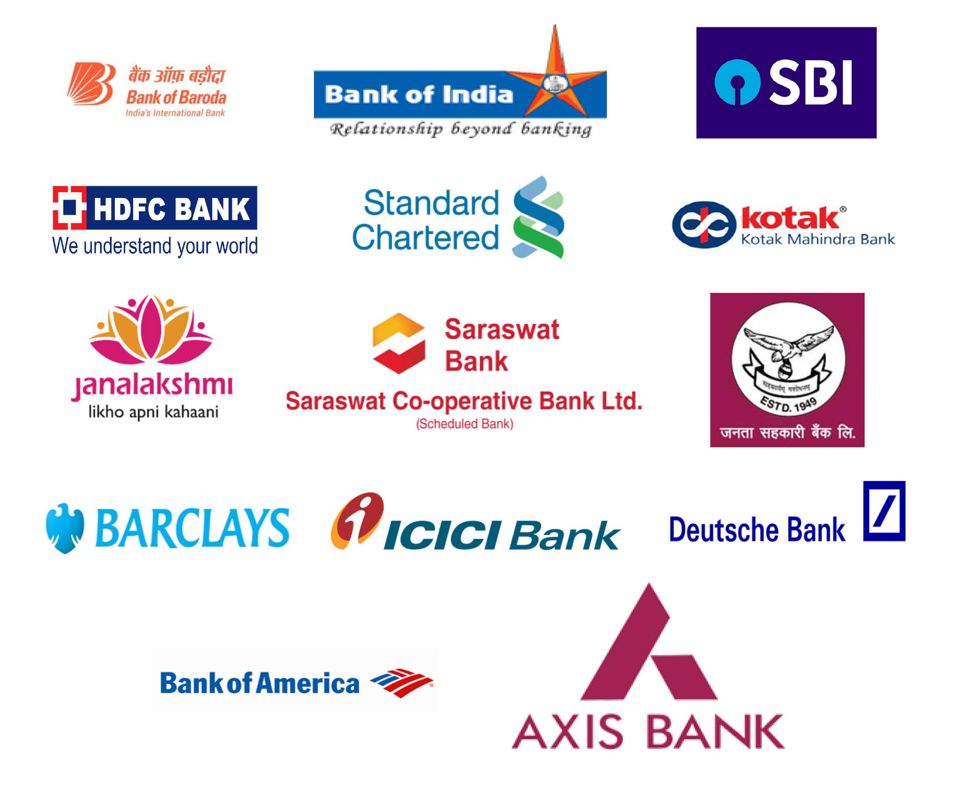 bank jobs in pune